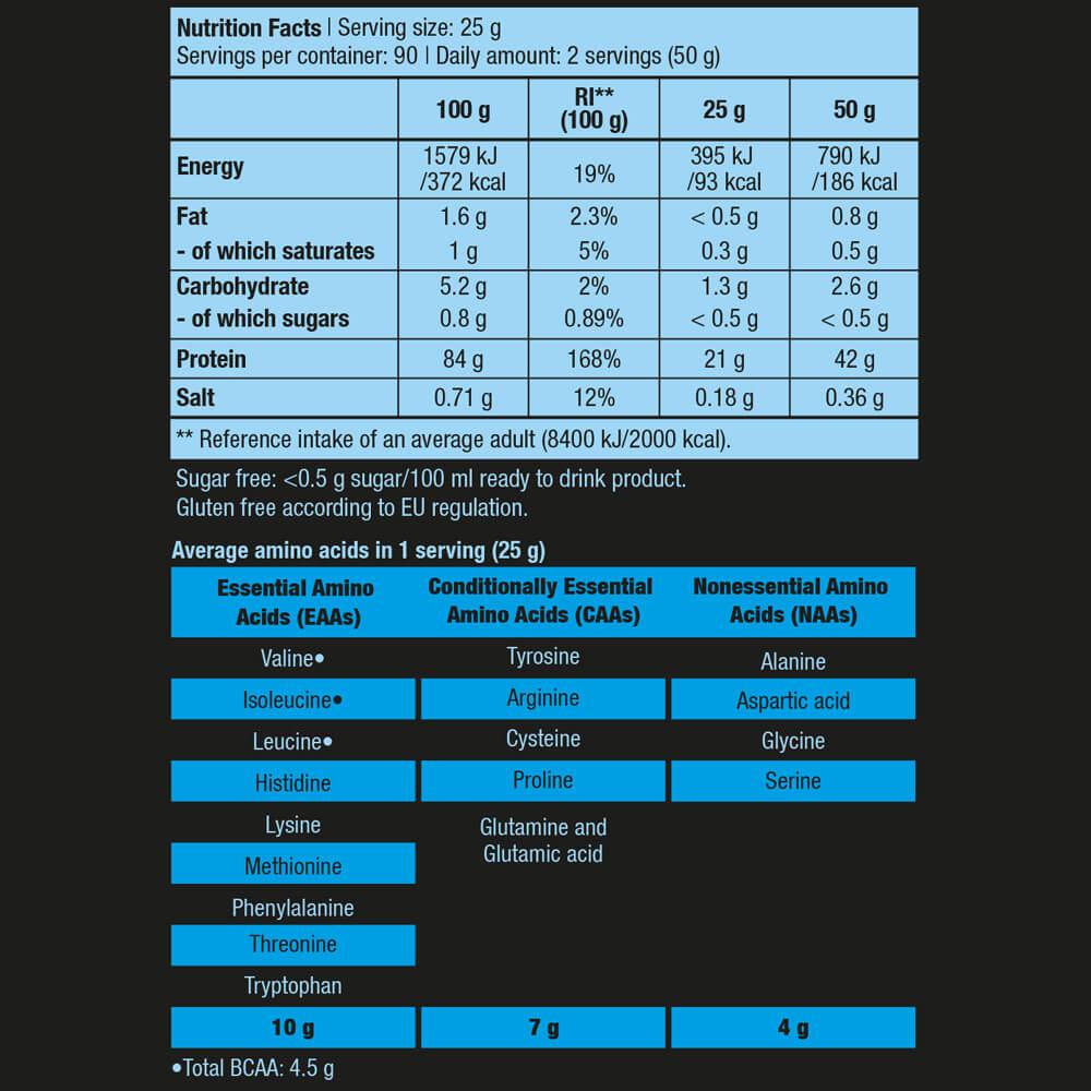 BioTech USA Iso Whey Zero 2270 g kaufen. BioTech USA Iso Whey Zero kaufen, BiotechUSA Whey Zero kaufen