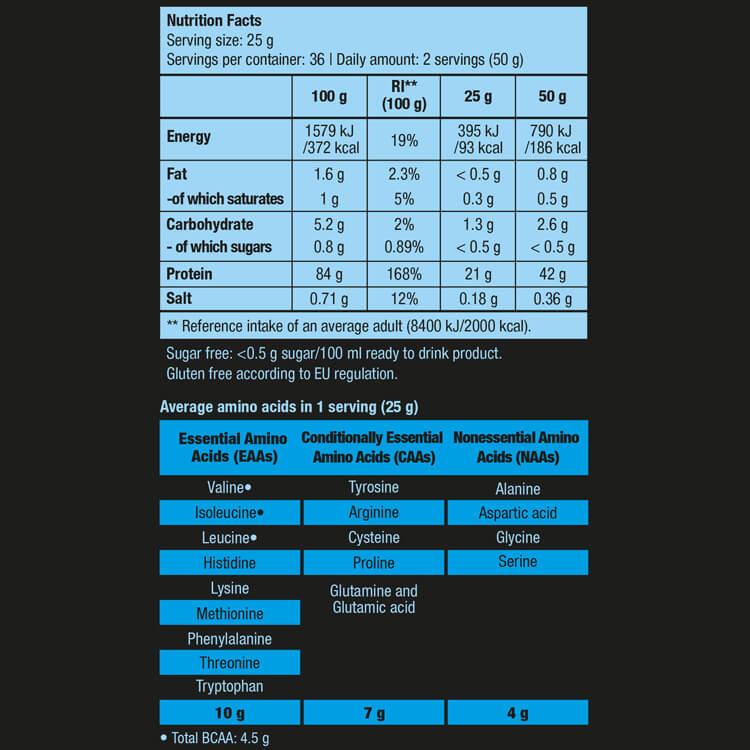 BioTech USA Iso Whey Zero 908 g kaufen. Whey Isolat, Schokolade, Vanille, Erdbeere Iso Whey Zero BioTech USA. BioTech USA Iso Whey Zero 908 g kaufen, Aktion